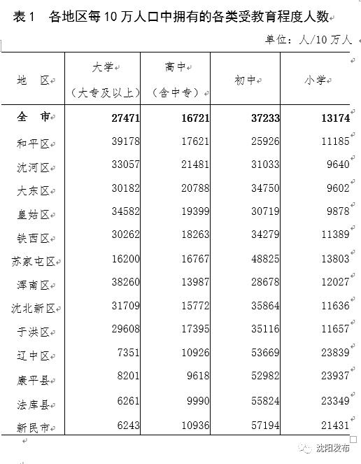 常住人口基本信息_淮南市2017年国民经济和社会发展统计公报 政务公开 淮南市