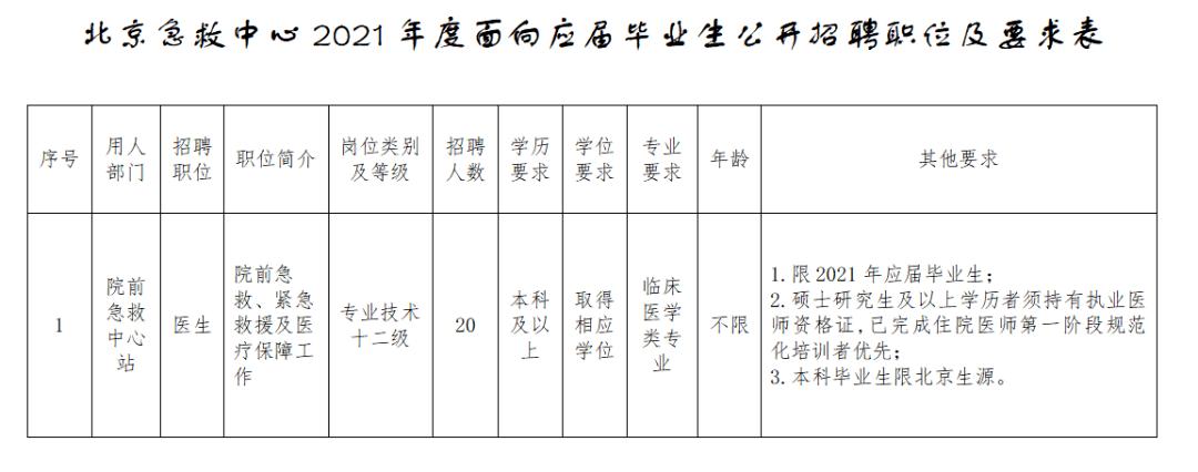 南京靓美人逝世地铁安检员北京ktv服务员招聘信息