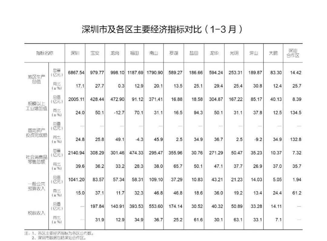 泸州各县区gdp排名2021_如皋排名第16位 2021年GDP百强县排行榜出炉