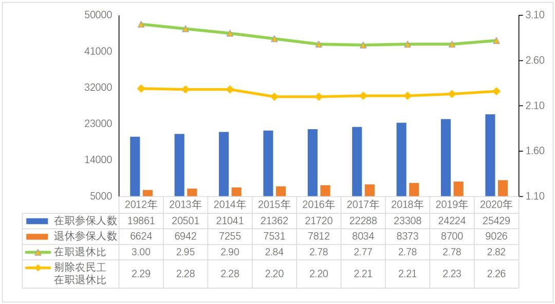 2020年宜春gdp超过上饶_江西省内的南昌,赣州,上饶和吉安,谁将成为二线城市中的强者