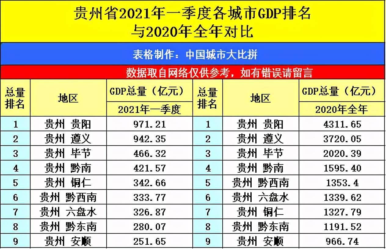 黄冈2021年第一季度gdp_2021年一季度GDP发布 实现30年增长最高,3点因素至关重要