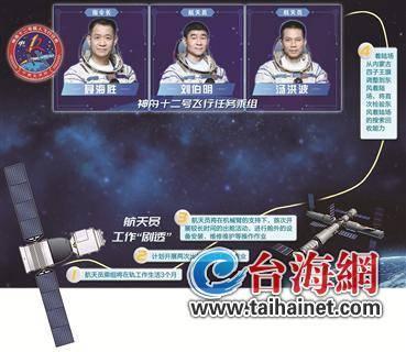 9:22 中国航天员今天再出征