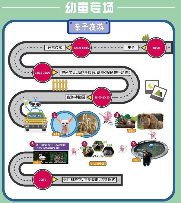 上海动物园今年首次推出幼童场、成人场和独立儿童夜宿场