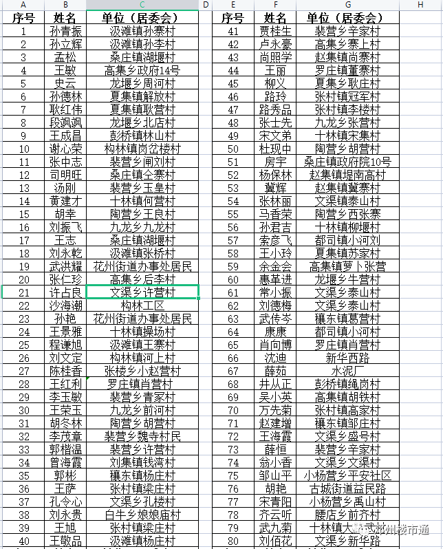 邓州2021gdp_2021年,各省市最新GDP排行榜