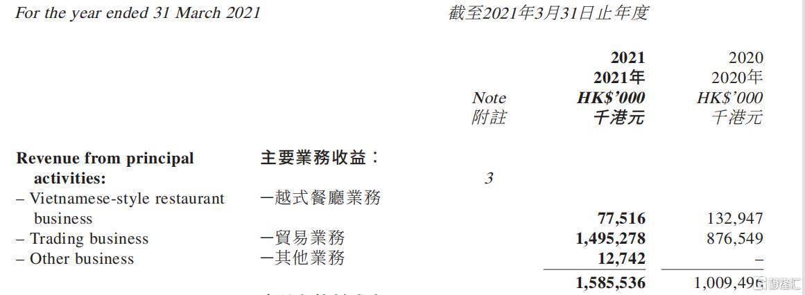 民商創科(1632.HK)年度扭虧為盈,民生電商加持下凸顯科技價值