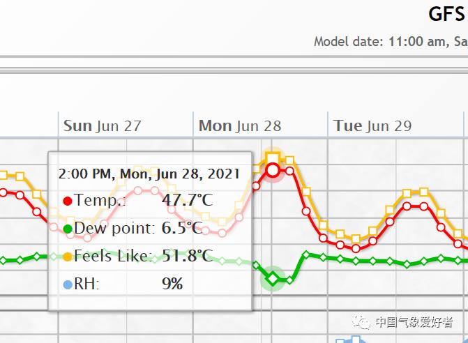 高温 期 何 度
