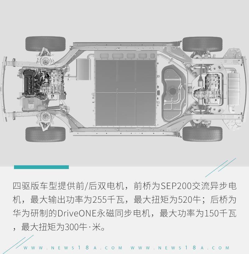 除了1000km超長續航外 賽力斯SF5還有哪些優勢?
