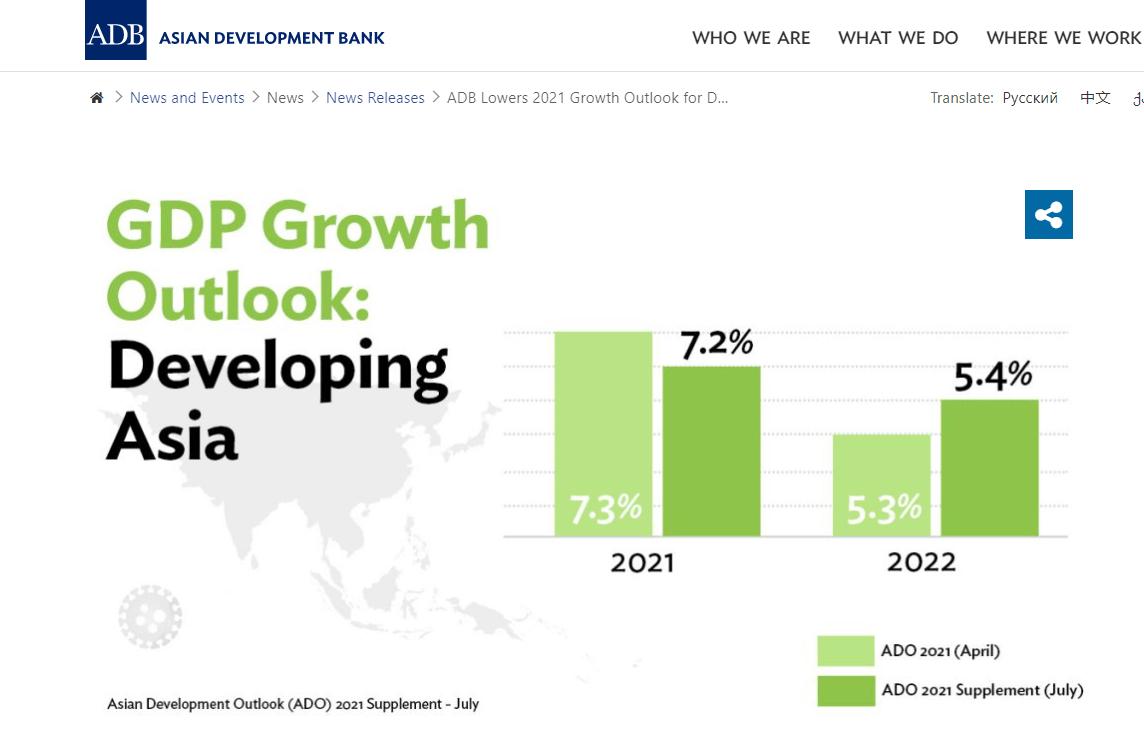 亚行预测2021年中国经济增长率达8.1%