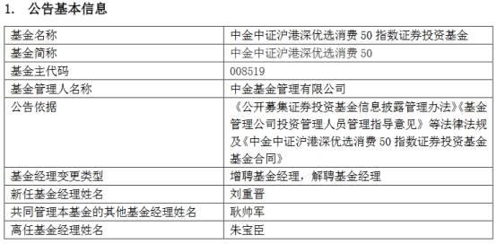 中金中证沪港深优选消费50增聘刘重晋朱宝臣离任piw