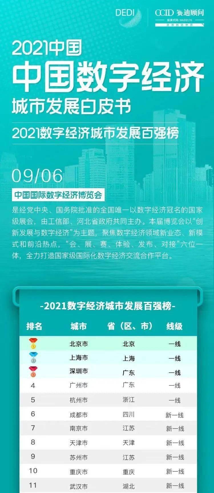 2021gdp城市_湖广两省2021年上半年各市GDP对比分析,其实差异不大