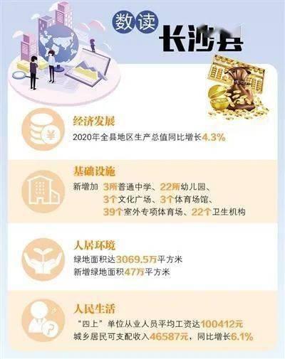 统计年鉴gdp指数_河南人均GDP最高的10个市辖区(统计年鉴2018)